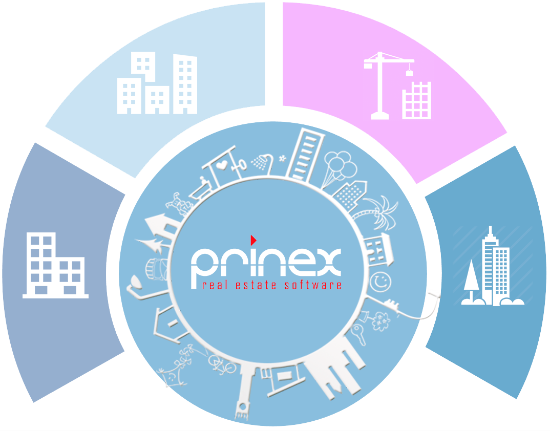 Prinex Real Estate Software Inmobiliario